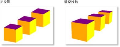 正交摄像机投影和透视投影之间的差别图